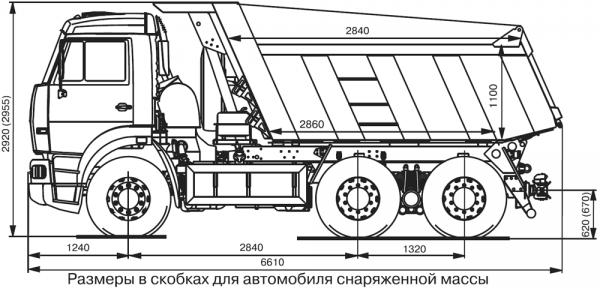 Схема автомобиль камаз